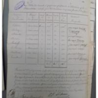 Num. 1903.pdf