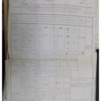 Num. 1920 et 1921.pdf